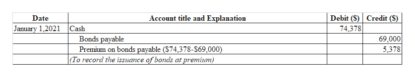 Debit (S) Credit ($) 74,378 Account title and Explanation Date Cash Bonds payable Premium on bonds payable (S74,378-S69,000) (To record the issuance of bonds at premium) January 1,2021 69,000 5,378