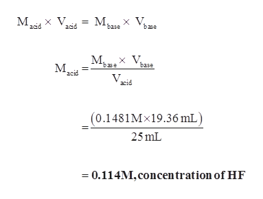 V М.х М, V acid base base acid М. хV. base М. base acid acid (0.1481M 19.36 mL) 25 mL =0.114M,concen tration of HF