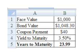 1 Face Value $1,000 $1,048.30 2 Bond Value 3 Coupon Payment 4 Yield to Maturity 5 Years to Maturity $40 3.50% 23.99