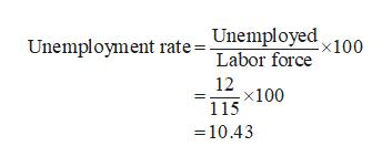 Unemployed100 Labor force Unemployment rate = 12 x100 115 10.43