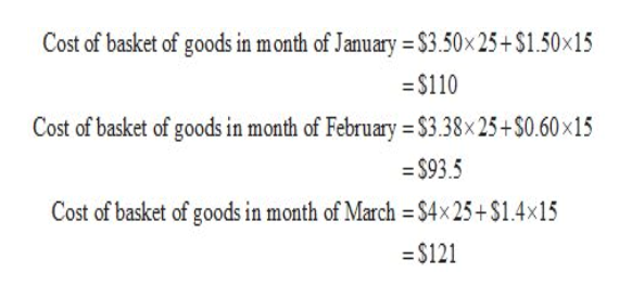 Cost of basket of goods in month of January S3.50x25+S1.50x15 =$110 Cost of basket of goods in month of February -$3.38x25+S0.60 x15 =$93.5 Cost of basket of goods in month of March $4x25+S1.4x15 = $121