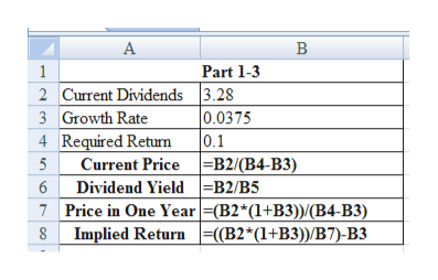 A В 1 Part 1-3 2 Current Dividends 3.28 0.0375 0.1 3 Growth Rate 4 Required Return Current Price B2/ ( B4-B3) 6 Dividend Yield B2/B5 7 Price in One Year =(B2*(1+B3))/(B4-B3) 8Implied Return((B2*(1+B3))/B7)-B3 5