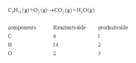 C,H4(g)+0,(g)co,(g)+H20(g) Reactants side products side components C 6 14 2 2 H O