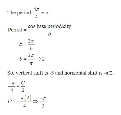 4T The period = T 4 Period COs base periodicity b 27T b 27T b= 2 So, vertical shift is -5 and horizontal shift is -/2 C -T 4 2 -(2) C = 2