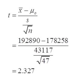 S 192890-178258 43117 47 = 2.327