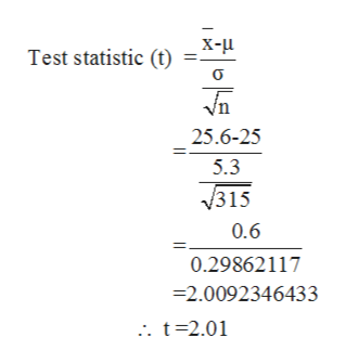 X- Test statistic (t) n 25.6-25 5.3 V315 0.6 0.29862117 2.0092346433 . t-2.01