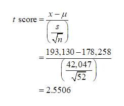 t score 193,130-178,258 42,047 52 2.5506