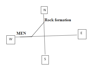 N Rock formation MEN E W S