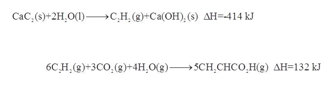 СаС,(s)+2H,О(1) —>С,Н, (g)+Са(ОН), (s) ДН-414 kJ 6С Н, (9)+3СО, (g)+4H,О(g)- 5CH,CHCO,H(g) ДН-132 kJ