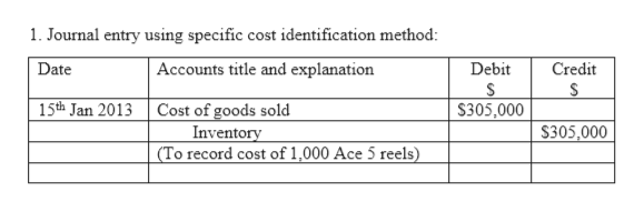 1. Journal entry using specific cost identification method: Accounts title and explanation Credit Date Debit 15th Jan 2013 Cost of goods sold Inventory (To record cost of 1,000 Ace 5 reels) $305,000 $305,000