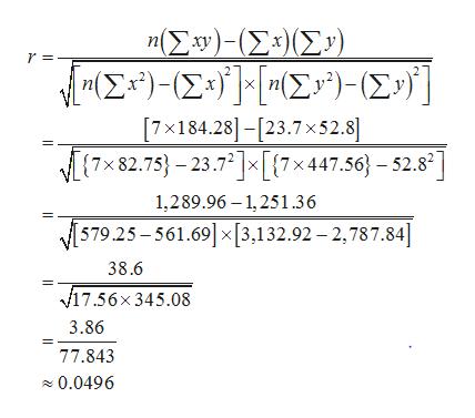 Σw)- Σ:) (Σ) [ΙΣ)- (Σ-) ΣΥ)- (Σy}   η [7x184.28]-[23.7x52.8] 7x82.75 -23.72x{7x447.56}- 52.82 1,289.96 1,251.36 579.25-561.69 [3,132.92 -2,787.84] 38.6 v17.56x345.08 3.86 77.843 0.0496