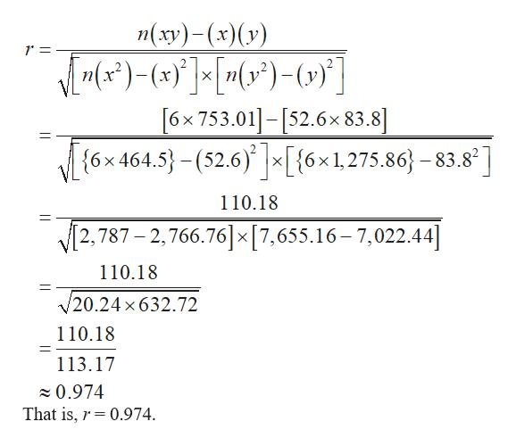п(ху) - (*)(») 6x 753.01]- [52.6x 83.8] 6x464.5-(52.6)[{6x1,275.86-83.8] 110.18 2,787 - 2,766.76]x[7,655.16-7,022.44] X 110.18 /20.24 x632.72 110.18 113.17 0.974 That is, 0.974