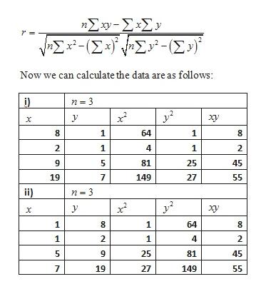 ηΣ-ΣΧΣy wΣ-- (Σ-)Σ'-Σy Now we can calculate the data are as follows: 2 y X 8 1 64 2 1 4 1 2 5 81 25 45 19 7 149 27 55 ii) n = 3 2 y X 1 8 64 8 1 2 1 2 5 25 81 45 19 27 149 55 LO LC