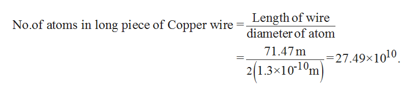 Length of wire diameter of atom No.of atoms in long piece of Copper wire 71.47m 27.49x1010. 21.3x10-10m