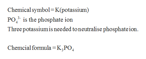 Chemical symbol=K(potassium) PO is the phosphate ion Three potassiumis needed toneutralise phosphate ion Chemcial formula = K3PO4