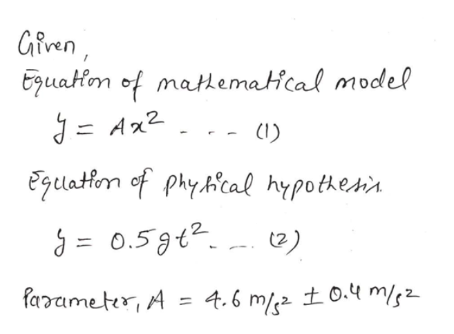 Gfven Eguatom of matematical model J=Ax2 Egulatiem of phycal hypothesi 2) farameter, A 4.6 ms2 0.4 m/s