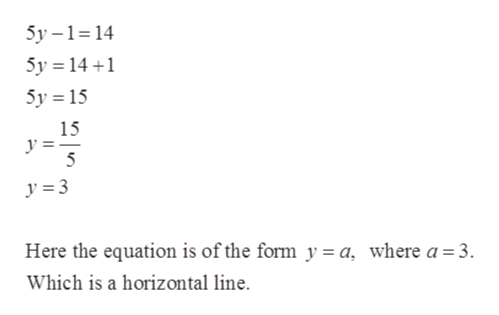 5y-1-14 5y 14 1 5y 15 15 y =- 5 y 3 Here the equation is of the form y = a, where a 3 Which is a horizontal line