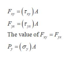 F ху -(Fm)4 F Jх = F_ The value of F xy ух P -(0,)A Р,