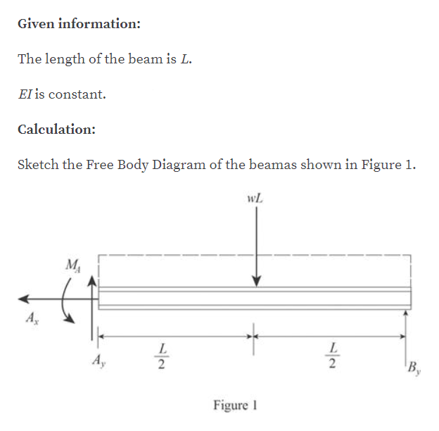 Given information: The length of the beam is L. EI is constant Calculation: Sketch the Free Body Diagram of the beamas shown in Figure 1 wL М L L 2 2 В, Figure