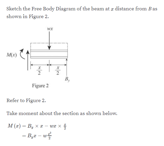"""Sketch the Free Body Diagram of the beam at x distance from B as shown in Figure 2 wx Mx) x x 2 В, Figure 2 Refer to Figure 2. Take moment about the section as shown below. М ("""") — В, х а — wx х _"""
