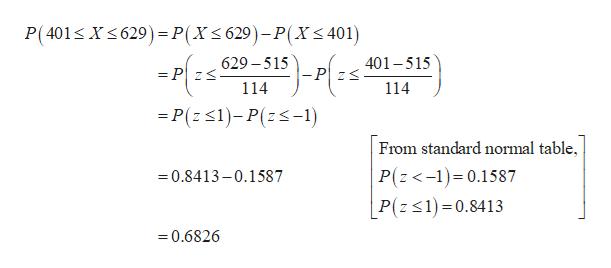 P(401 Xs629) P(X< 629)-P(X< 401) 401-515 629-515 = P zS - PzS _ 114 114 =P(z 1)-P(z-1) From standard normal table, P(z <-1)0.1587 0.8413-0.1587 P(z1)=0.8413 0.6826