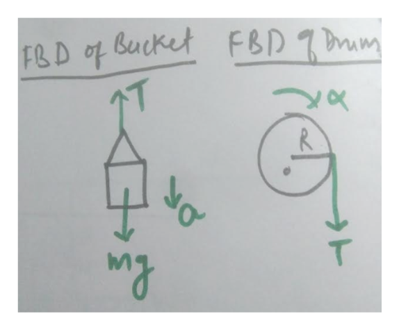 bucket FBD 1 um FBD of R T
