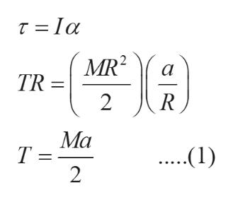 MR2 TR = 2 а Ма Т- 2 .....(1)