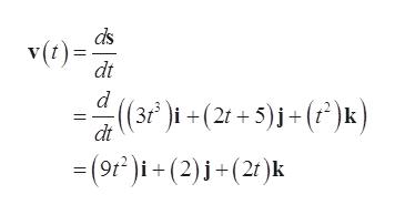ds vt)= dt d (r+(2+5)()k) dt (9r?)i (2)i+(21)k