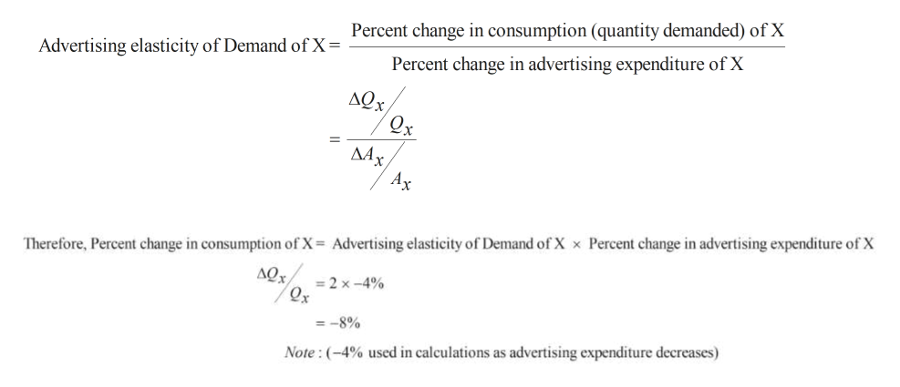 Advertising elasticity of Demand of X = rercent change in consumption (quantity demanded) of x Percent change in advertising expenditure of X дох, ДАх, Ax Advertising elasticity of Demand of X x Percent change in advertising expenditure of X Therefore, Percent change in consumption of X AQx 2 x-4% Qx =-8% Note:(-4% used in calculations as advertising expenditure decreases)