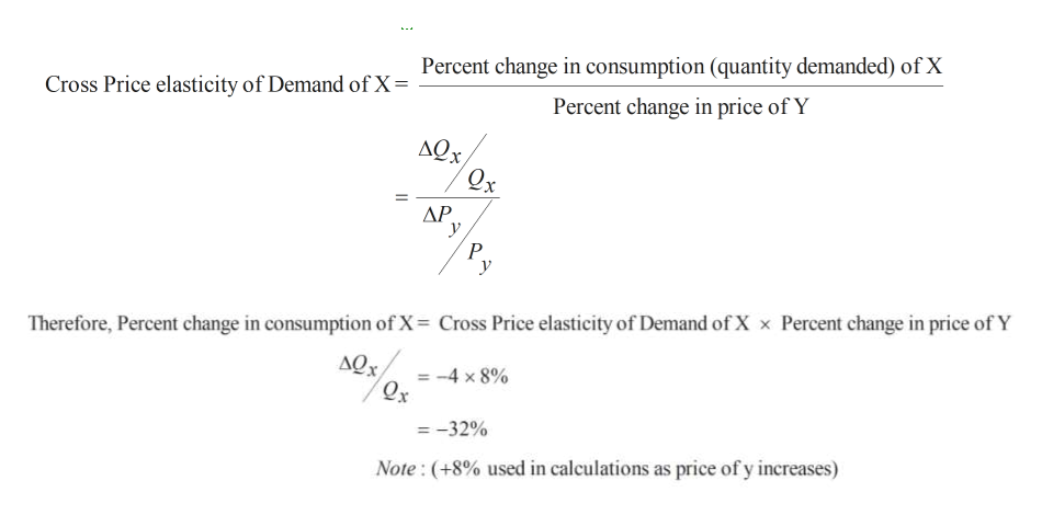 Percent change in consumption (quantity demanded) of X Cross Price elasticity of Demand of X = Percent change in price of Y AQx Qx AP у P Therefore, Percent change in consumption of X= Cross Price elasticity of Demand of X x Percent change in price of Y =-4 x8% -32% Note: (+8% used in calculations as price of y increases)