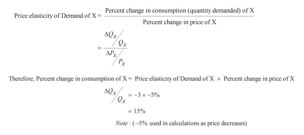 Answered Suppose The Own Price Elasticity Of Bartleby