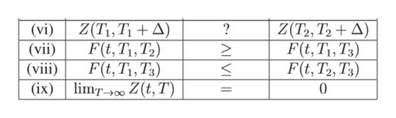 (vi) Z(T, T +A) (vii) Z(T, Т, + Д) F(t,T1, T3) F(t, T2, T3) ? F(t, T1, T2) F(t,Ti,T3) (viii) (ix) lim00 Z(t,T) 0