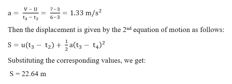 V U 7-3 1.33 m/s2 a = 6-3 t3 t2 Then the displacement is given by the 2nd equation of motion as follows: =u(t3- t2)a(t3 - t4)2 Substituting the corresponding values, we get: S 22.64 m