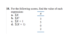18. For the following scores, find the value of each expression: a. ΣΧ b Σχ c. EX d. ΣΧ+ ) 3 5 0 2