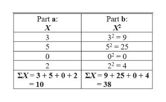Part a Part b X 32=9 52 25 5 02=0 22 4 0 2 EX 35 0+2 | EX=9+ 25 0 + 4 =38 10