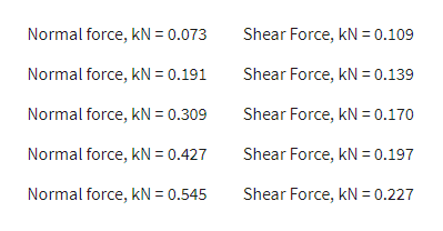 Normal force, kN= 0.073 Shear Force, kN = 0.109 Shear Force, kN 0.139 Normal force, kN= 0.191 Normal force, kN= 0.309 Shear Force, kN 0.170 Shear Force, kN 0.197 Normal force, kN = 0.427 Normal force, kN = 0.545 Shear Force, kN = 0.227