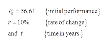 P 56.61initialperformance {rate of change time in years r 10% and t