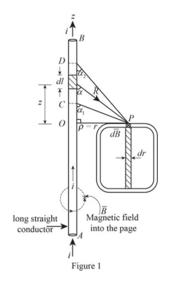 D dl dr Magnetic field into the page long straight conductor Figure