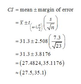 CI mean tmargin of error =Ttt Vn n- 7.3 31.32.508 23 = 31.3 t3.8176 =(27.4824,35.1176) (27.5,35.1)