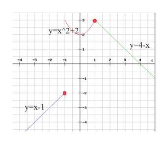 у х^2+2| у-4-х -3 у-х-1 2с Фо о T у- т