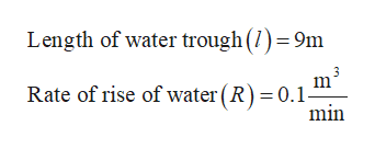 Length of water trough ()=9m Rate of rise of water (R) 0.1- min