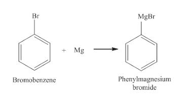 Br MgBr Mg Phenylmagnesium bromide Bromobenzene