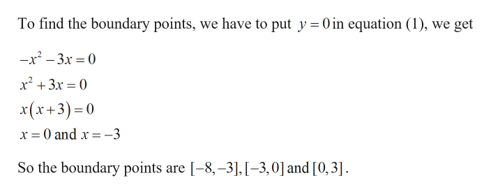 To find the boundary points, we have to put y 0 in equation (1), we get -x2 -3x 0 x23x 0 x(r+3) 0 -3 x 0 and x- So the boundary points are [-8,-3], [-3,0] and [0,3]