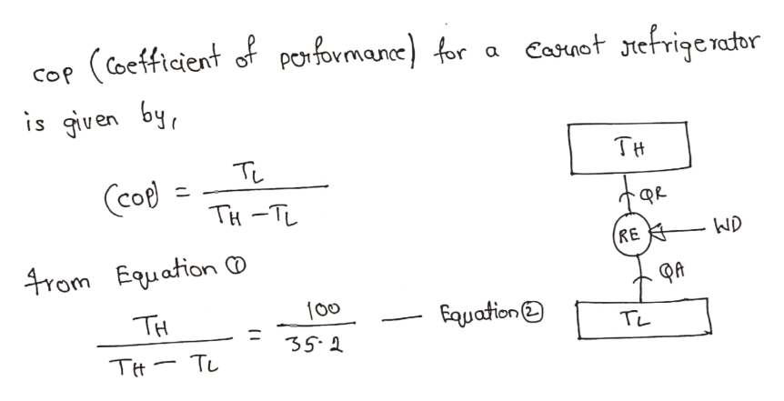 (Coefficient of pefovmance) for Catnot Jefrige rator CoP is given by TH Ti Ccod TH-TL WD RE 4rom Equation D PA TH Eeμαtio TL 35 A TiH TL