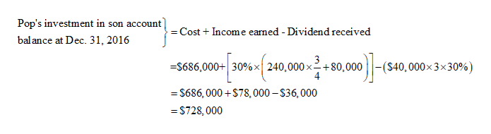 Pop's investment in son account Cost Income earned - Dividend received balance at Dec. 31, 2016 3 $686,000+30%x 240,000 x+80,000-($40,000x 3x30%) 4 S686, 000 S78, 000-S36,000 -S728,000