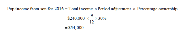 Pop income from son for 2016 Total income x Period adjustment x Percentage ownership -S240,000 xx30% 12 =S54,000
