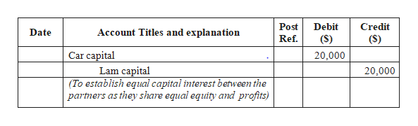 Debit Credit Post Account Titles and explanation Date (S) Ref (S) Car capital Lam capital (To establish equal capital interest between the partners as they share equal equity and profits) 20,000 20,000