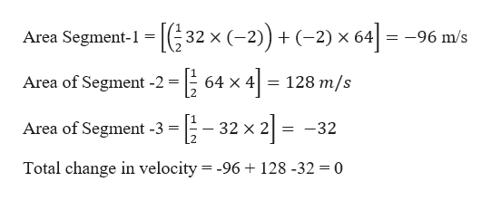 -[E ))(-2) x 64 Area Segment-1 32 x (2 -96 m/s Area of Segment -2 128 m/s 64 X 4 Area of Segment -3 32 x 2 -32 Total change in velocity = -96 +128 -32 = 0