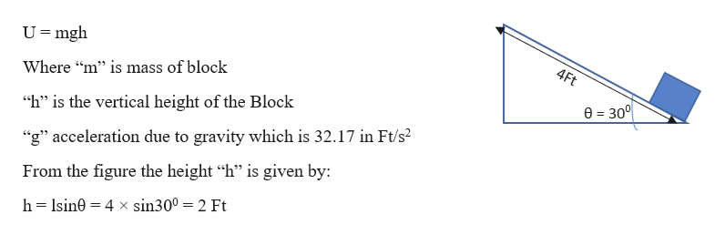 """U mgh 4Ft Where """"m"""" is mass of block e 300 """"h"""" is the vertical height of the Block """"g"""" acceleration due to gravity which is 32.17 in Ft/s2 From the figure the height """"h"""" is given by: h Isin0 4 x sin300 = 2 Ft"""