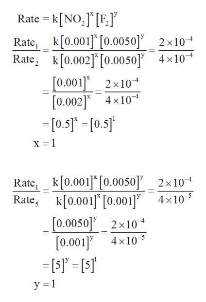 Rate = k[NO,] [F.J Rate, k[0.001 [0.0050]2x10 Rate, k[0.002] [0.0050] 4x10 [0.001] 2x10 [0.002] 4x10 =[0.5] =[0.5] x 1 Rate, k[0.001] [0.0050] _ 2x10 Rate, k[0.001] [0.001] 4x10 [0.0050]2x10 [0.001]4x10- У 31